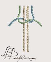 dessin pour savoir comment faire le noeud en macramé