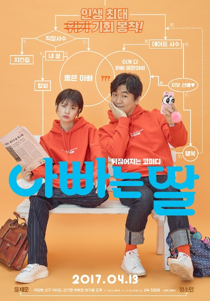 Sinopsis Daddy You, Daughter Me (2017) - Film Korea