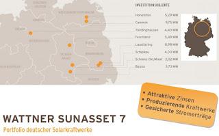 wattner sunasset 7 umweltfonds hochrentabel