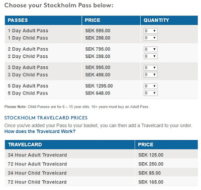 Precio de la Stockholm Pass - Enero 2018