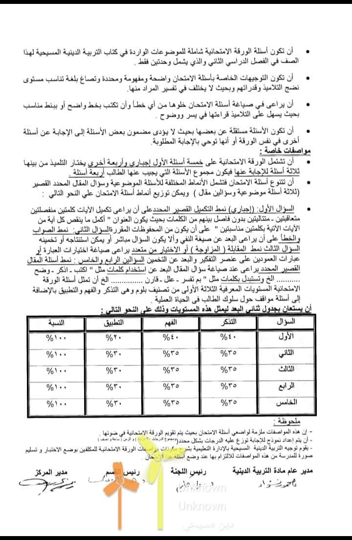 مواصفات الورقة الامتحانية لجميع المواد (ابتدائى - اعدادى - ثانوى) ترم ثانى 2019  FB_IMG_1554502713848