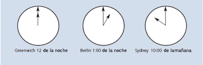 Horarios para práctica de matemática