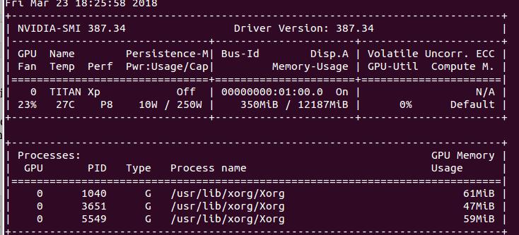 Setting up NVIDIA GPU for deep learning: Installation of NVIDIA