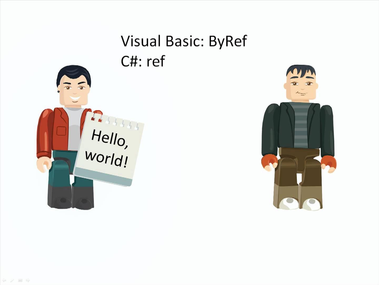 Comparison of C Sharp and Visual Basic  NET