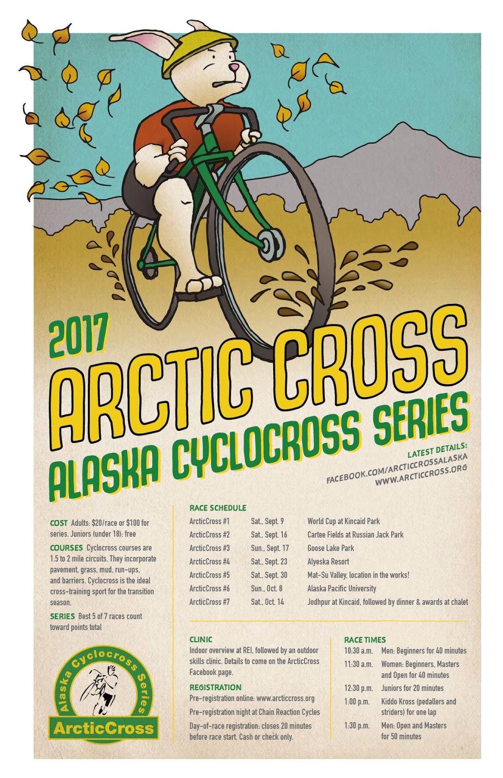 ArcticCross: 2017