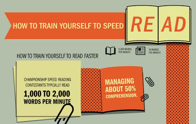 Speed Reading IELTS