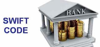 Daftar SWIFT kode Bank di Indonesia