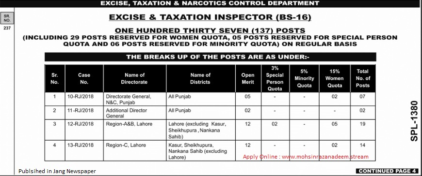 Latest PPSC  Excise & Taxation Inspector Jobs Consolidated Advertisement No.  26 /2018 - Apply Online