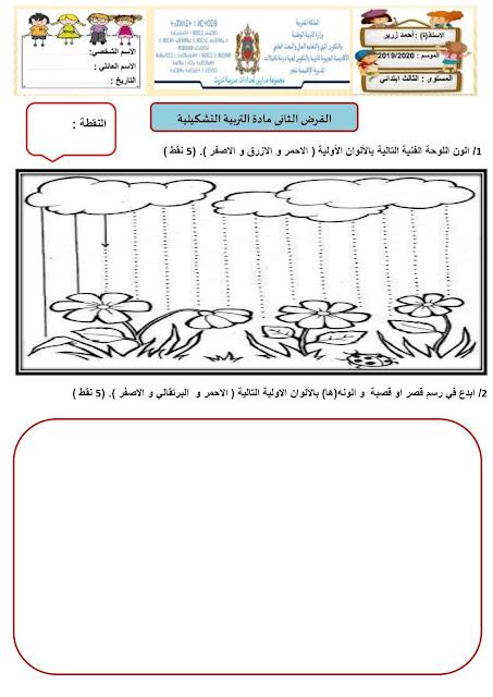 فرض التربية التشكيلية للمرحلة الثانية المستوى الثالث وفق المنهاج المنقح