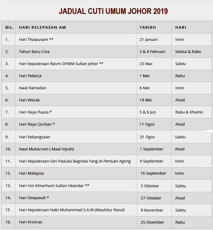 Senarai Cuti Umum Johor Tahun 2019
