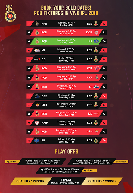 Royal Challengers Bangalore IPL 2018 Schedule Games