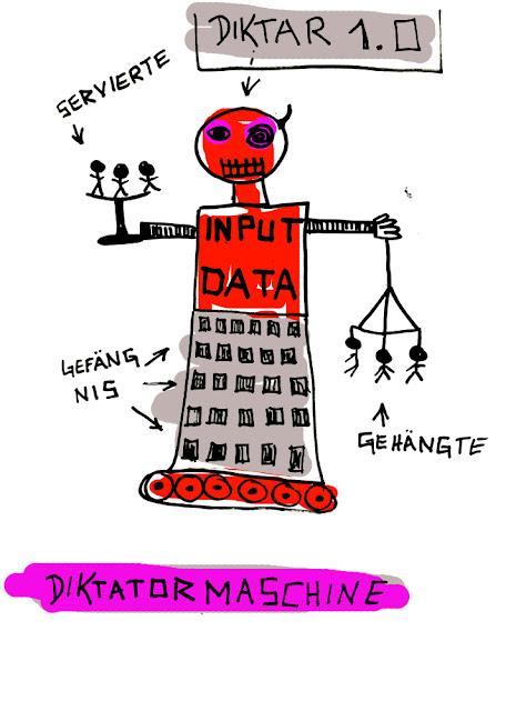 Dr. Kristian Stuhl 2012, Diktatormaschine,  Das Klo spült alles fort, A4