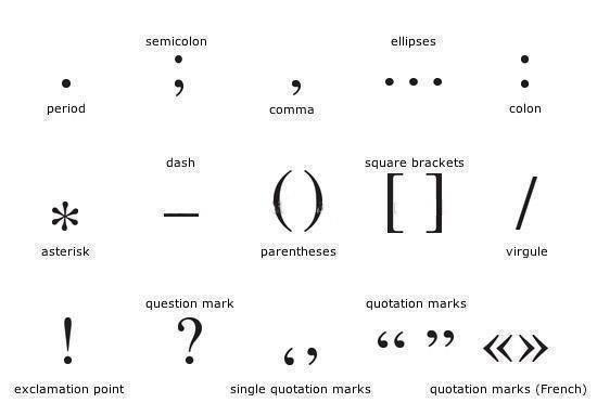 Punctuation marks also click on rh clickonenglishspot