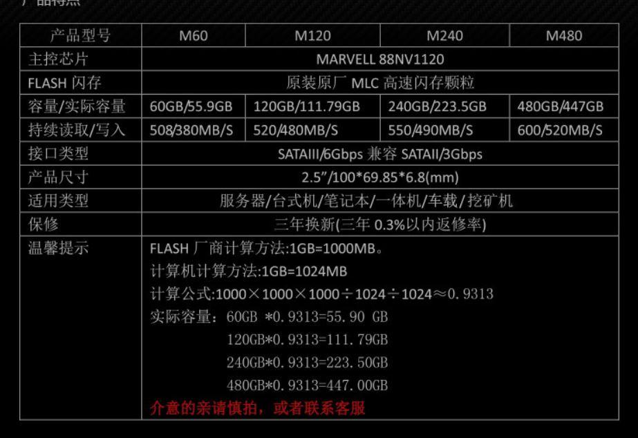 TAISU SSD : Budget SSD for longer life-cycle (MLC Nand) ~ Essymods
