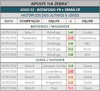 LOTOGOL 809 - HISTÓRICO JOGO 02