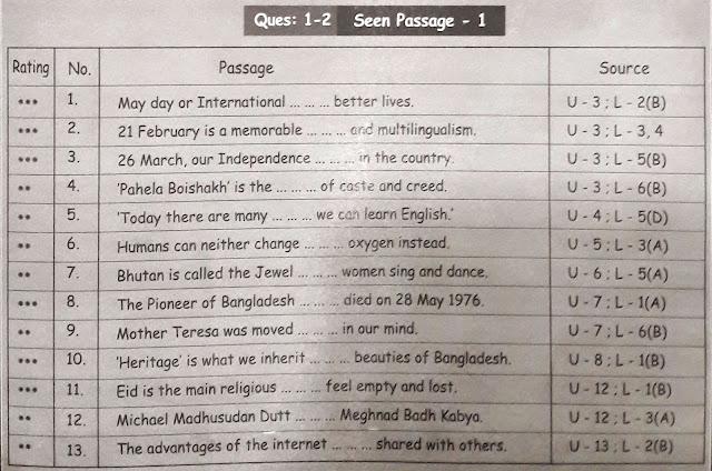 SSC English 1st Paper Suggestion - 01