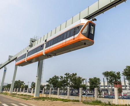 CHINA SKY TRAIN