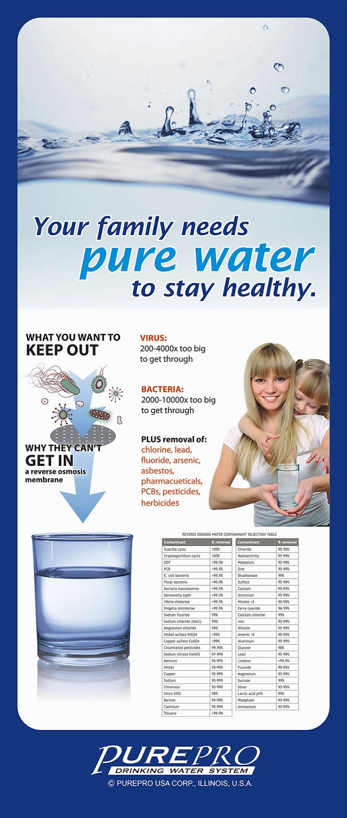 PurePro Royal ®  RS-108  Reverse Osmosis Water Purification System