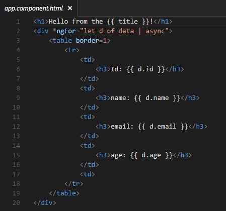 David Learns: Bind json data to html table with Angular 2