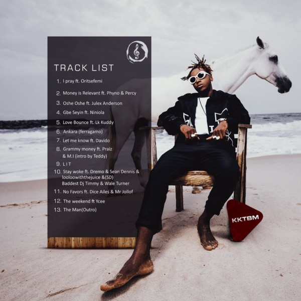 """Yung6ix unveils Tracklist for Forthcoming Album """"High Star"""""""