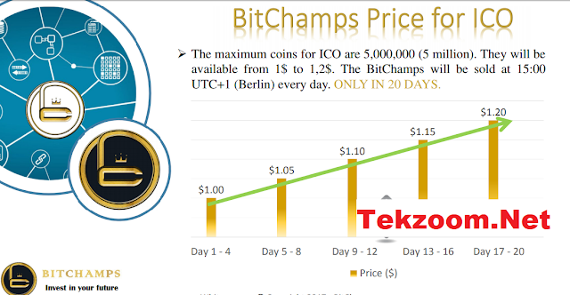 https://bitchamps.co/ref/ahyip
