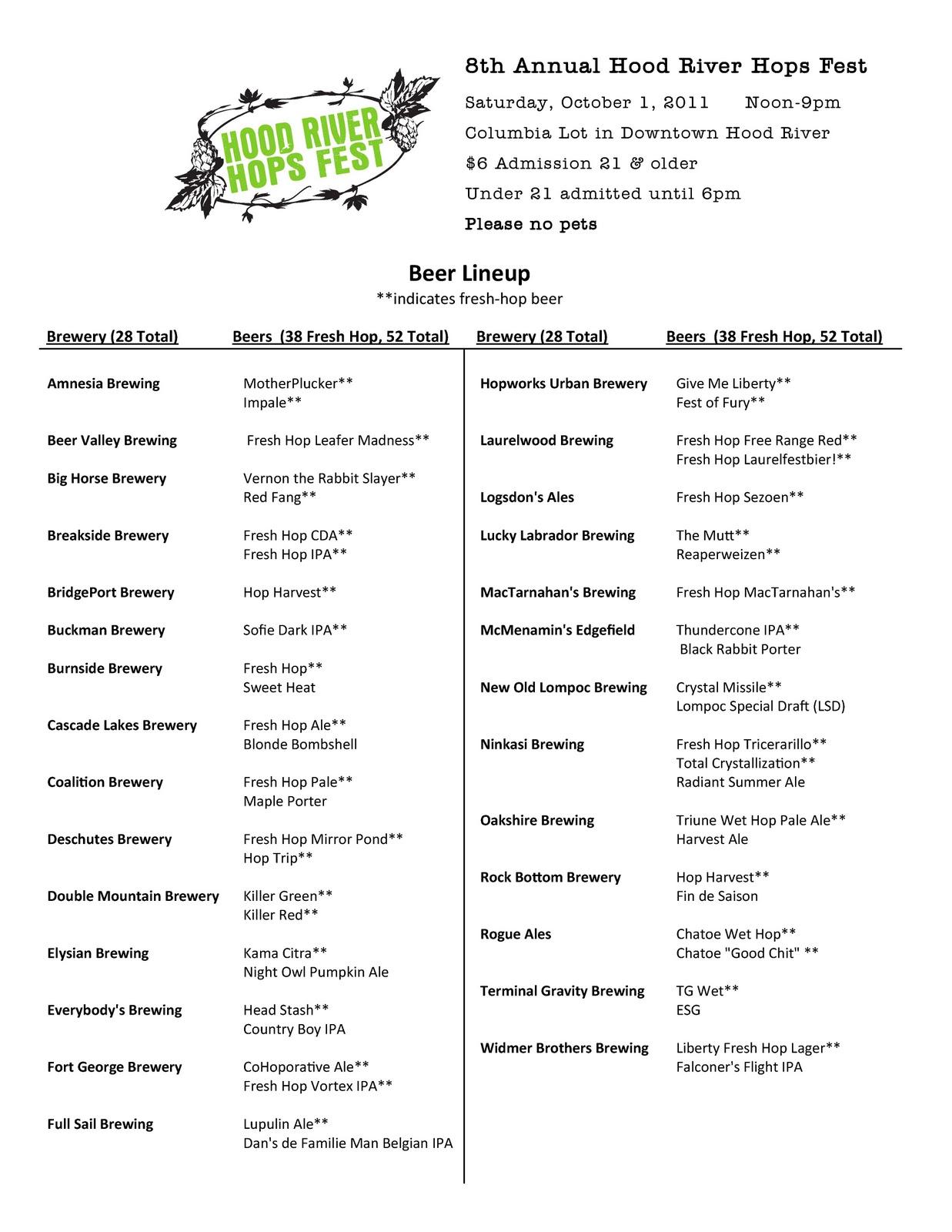 Hood River Hops FreshHopped Beer List New School Beer - List of all rivers in the world