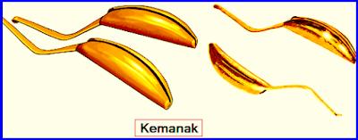 Kemanak. Kemanak dibuat dari bahan pokok kuningan. Bentuk seperti pisang besar. Kemanak biasanya berjumlah dua buah (sepasang). Kemanak hanya digunakan pada gendhing tertentu, biasanya gendhing bedhayan (gendhing besar), artinya tidak semua gendhing menggunakan Kemanak.