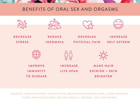 Medical benefits of oral sex