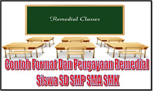 Contoh Format Dan Pengayaan Remedial Siswa SD SMP SMA SMK