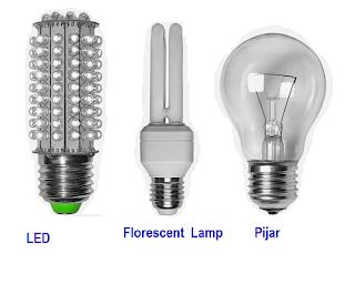 Jenis - Jenis Lampu Listrik