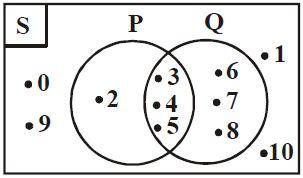 Pengertian dan cara membuat diagram venn serta contoh soal diagram demikianlah pembahasan singkat tentang pengertian diagram venn contoh diagram venn contoh soal diagram venn contoh soal himpunan diagram venn ccuart Image collections