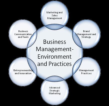 Proposal Manajemen Keuangan Contoh Judul Skripsi Manajemen Keuangan Kumpulan 350 Contoh Judul Skripsi Manajemen Lengkap