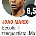 João Mário, um dos melhores para a Gazzetta dello Sport no derby Milan 1-1 Inter