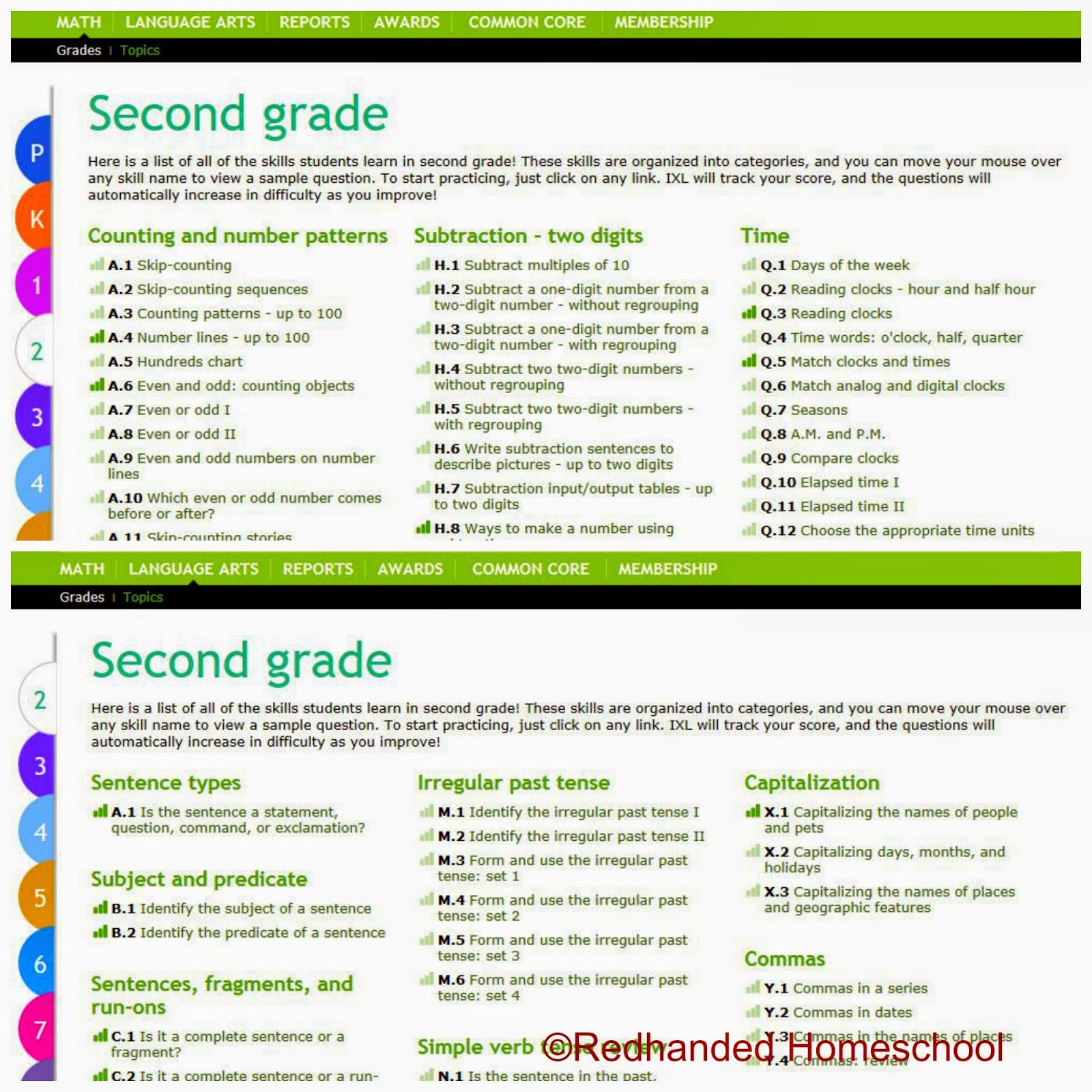 Insane In The Mombrain Ixl A Math And Language Arts Review