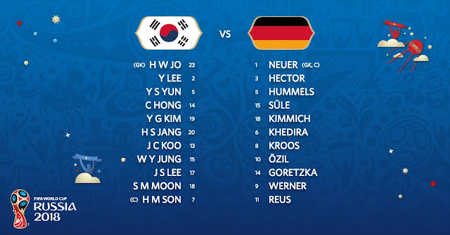 Starting Lineup: Korea Republic vs Germany (Live Stream)
