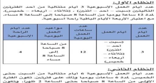 """وزارة التخطيط - نظام جديد لأجازات الموظفين بالدولة """" بتقسيم ايام الاسبوع كل فتره 12 ساعة """" حتى الساعه 8 مساءاً"""