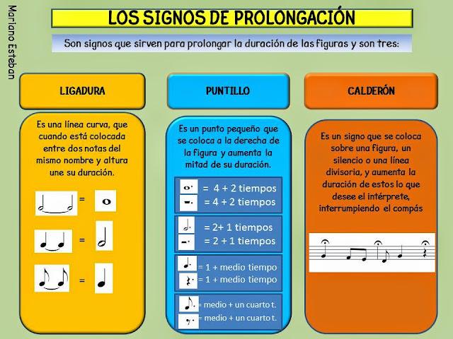 Resultado de imagen de TIPOS DE PROLONGACION DE MUSICA