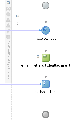 Lets Learn Oracle SOA: Dynamic Email Attachments In Bpel 11g