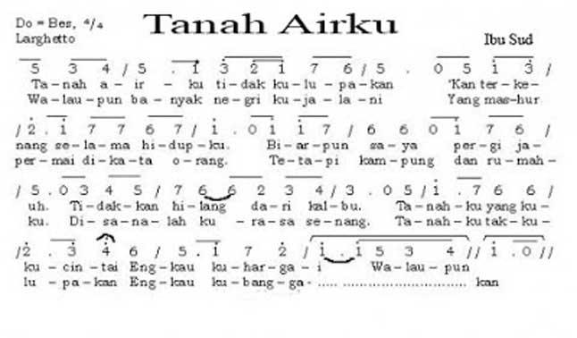 Lirik Lagu Tanah Airku Notasi Dan Partitur Lagu Nasional Indonesia Senibudayasia