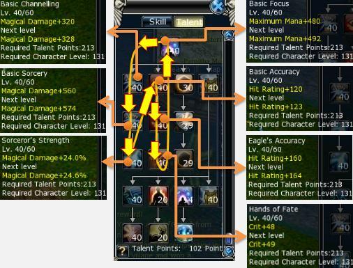 Godswar Online Mage Talent and Zodiac Build Guide : GbSb TEchBlog