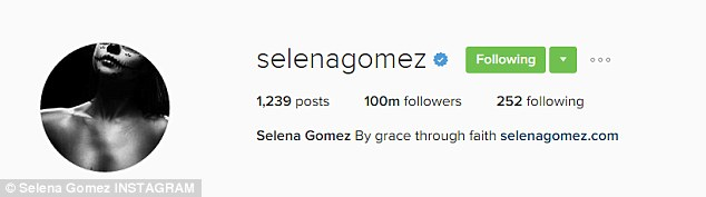 Selena Gomez becomes the first person to reach 100m