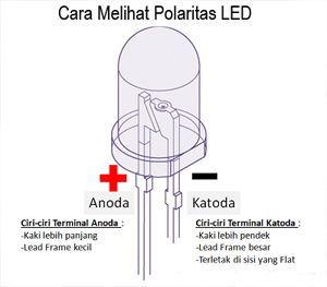 Pengertian LED dan Cara Kerjanya - Elektronika dan Komputer