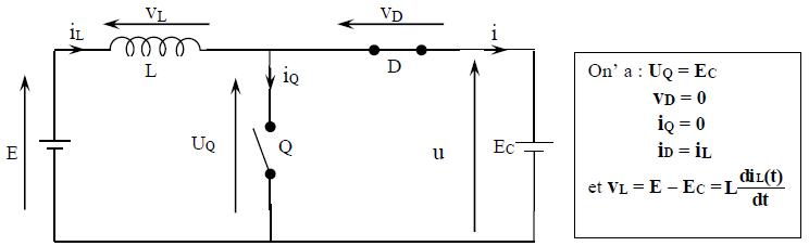 Schéma équivalent d'un Hacheur parallèle pour t ∈[ αT, βT]