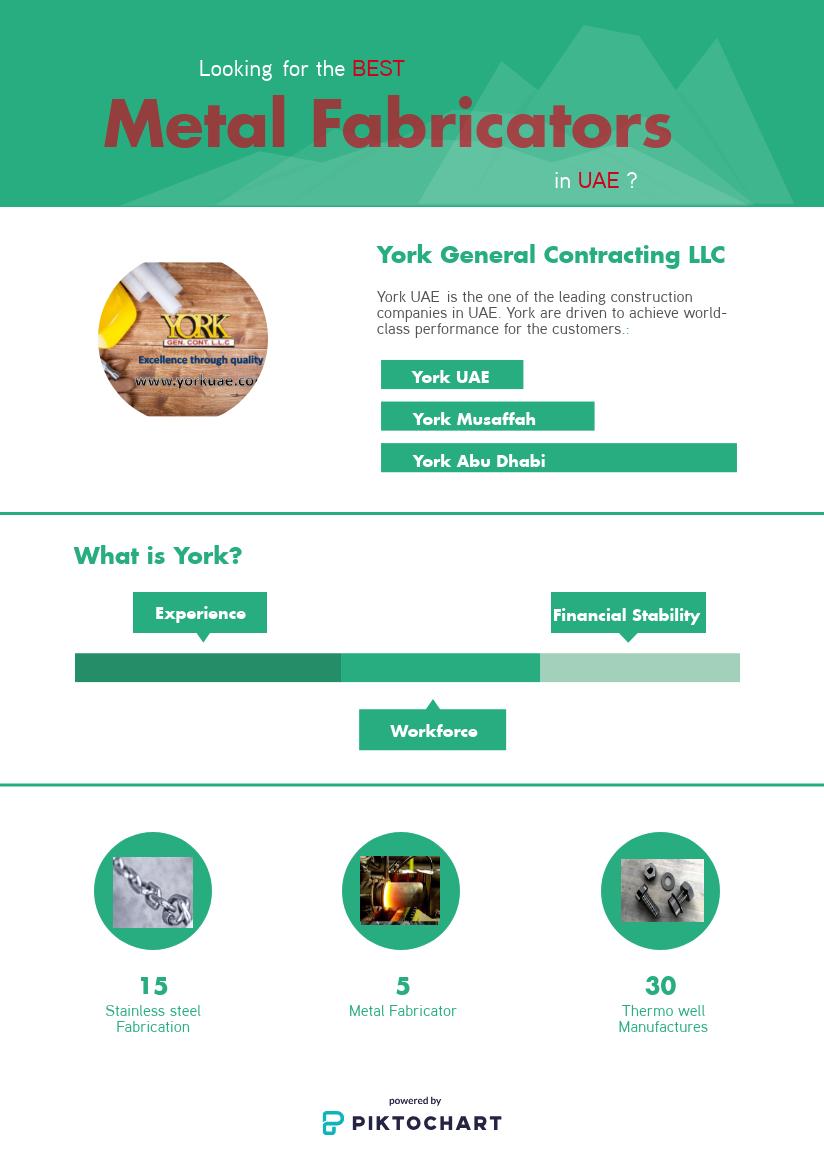 tank fabrication companies UAE   York General LLC
