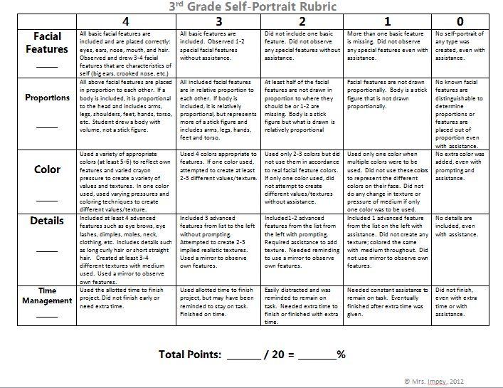 Rubric For Persuasive Essay 6th Grade