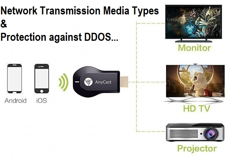 Network Transmission Media Types & Protection against DDOS