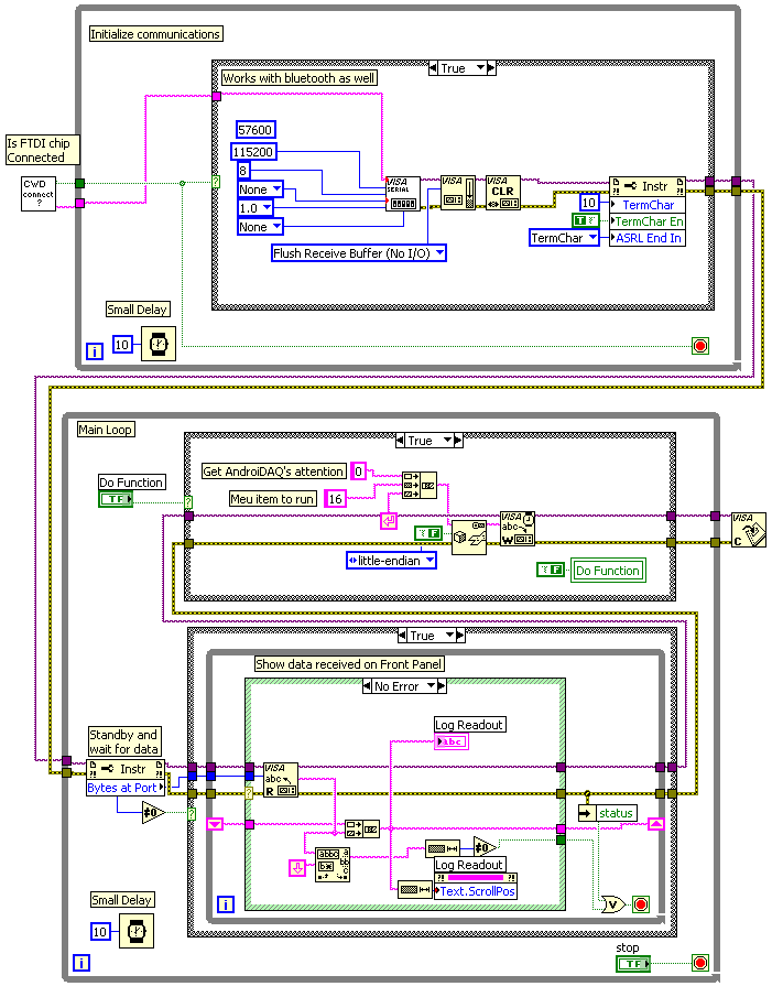 Prototype to Product using AndroiDAQ and More   : LabVIEW How-to