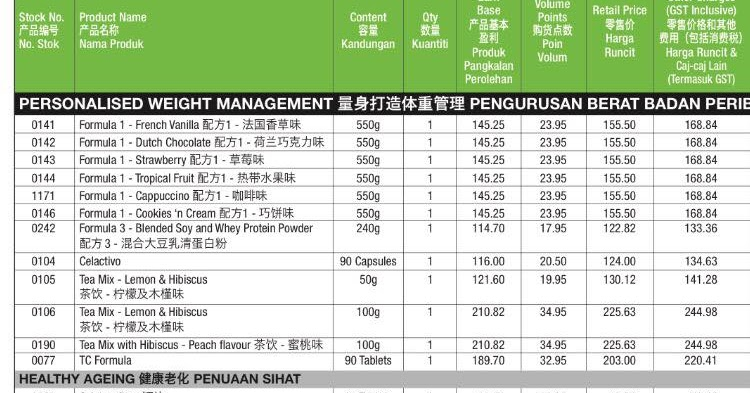Herbalife Coach Lynda ( 0172868966 ): Senarai harga produk ...