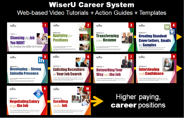WiserU college career system