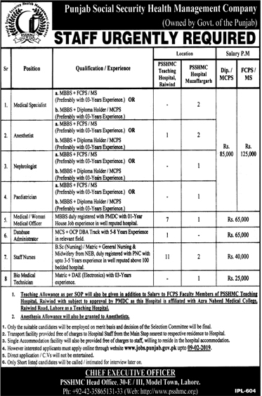 Jobs Vacancies In Punjab Social Security Health Management Company PSSHMC 24 January 2019